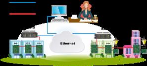 Диспетчеризация по компьютерной сети